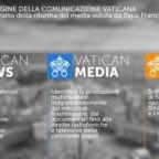 A che punto è la riforma della comunicazione vaticana?
